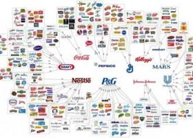 ۱۰-corporations